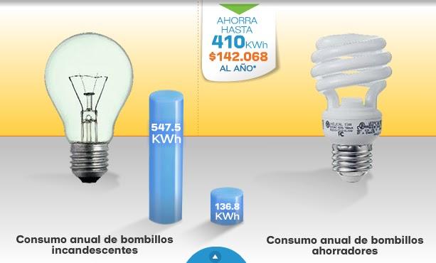 Ahorro de energ a el ctrica en casa construya f cil for Ahorrar calefaccion electrica