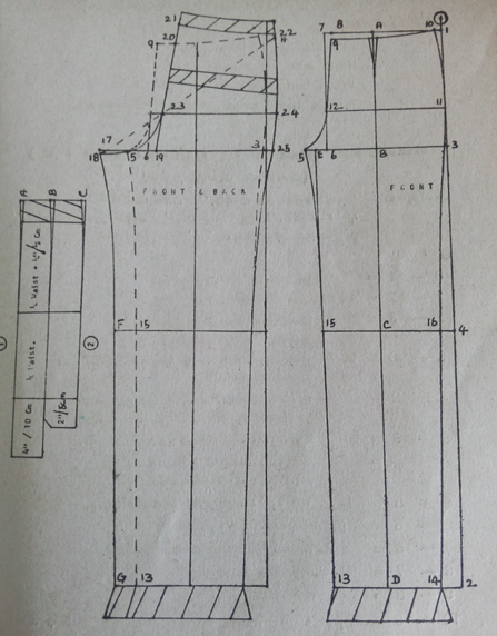 Drafting Details of Lady's Jeans
