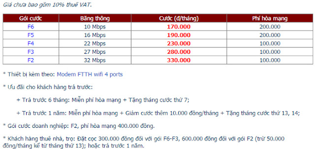 Đăng Ký Lắp Đặt Wifi FPT Quận Lê Chân 1