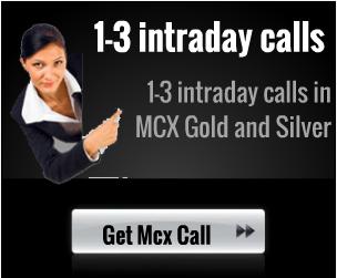 Get Mcx Call