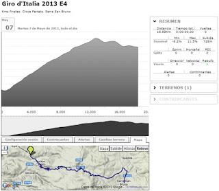 Sesión BKOOL Giro d'Italia 2013 Etapa 4 Croce Ferrata