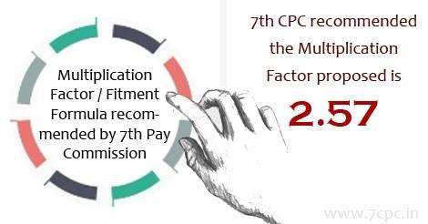 7CPC_fitment-formula-7th-CPC