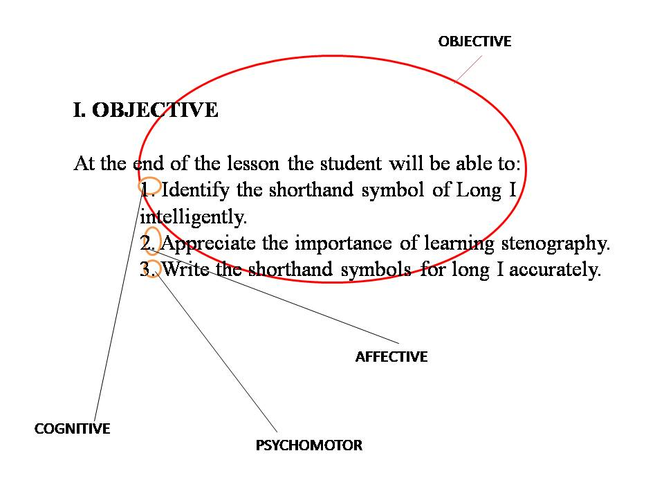 Semi Detailed Lesson Plan Format Example of Objective – Lesson Plan Objectives