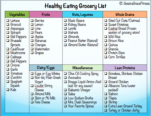 List Of Healthy Carbs And Proteins Men Day Program