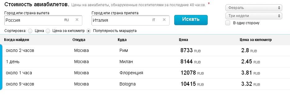 Москва Ош авиабилеты дешево от 4294 рублей, цены билетов