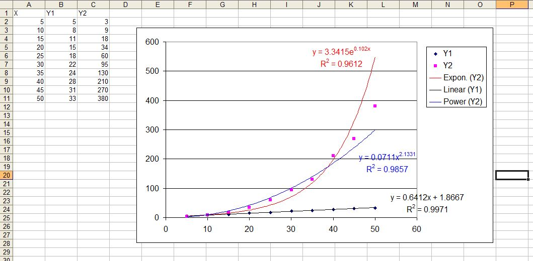 how to use a calibration curve excel