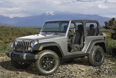 Berbagai Perubahan yang Ada di Mobil Jeep Wrangler Versi Terbaru