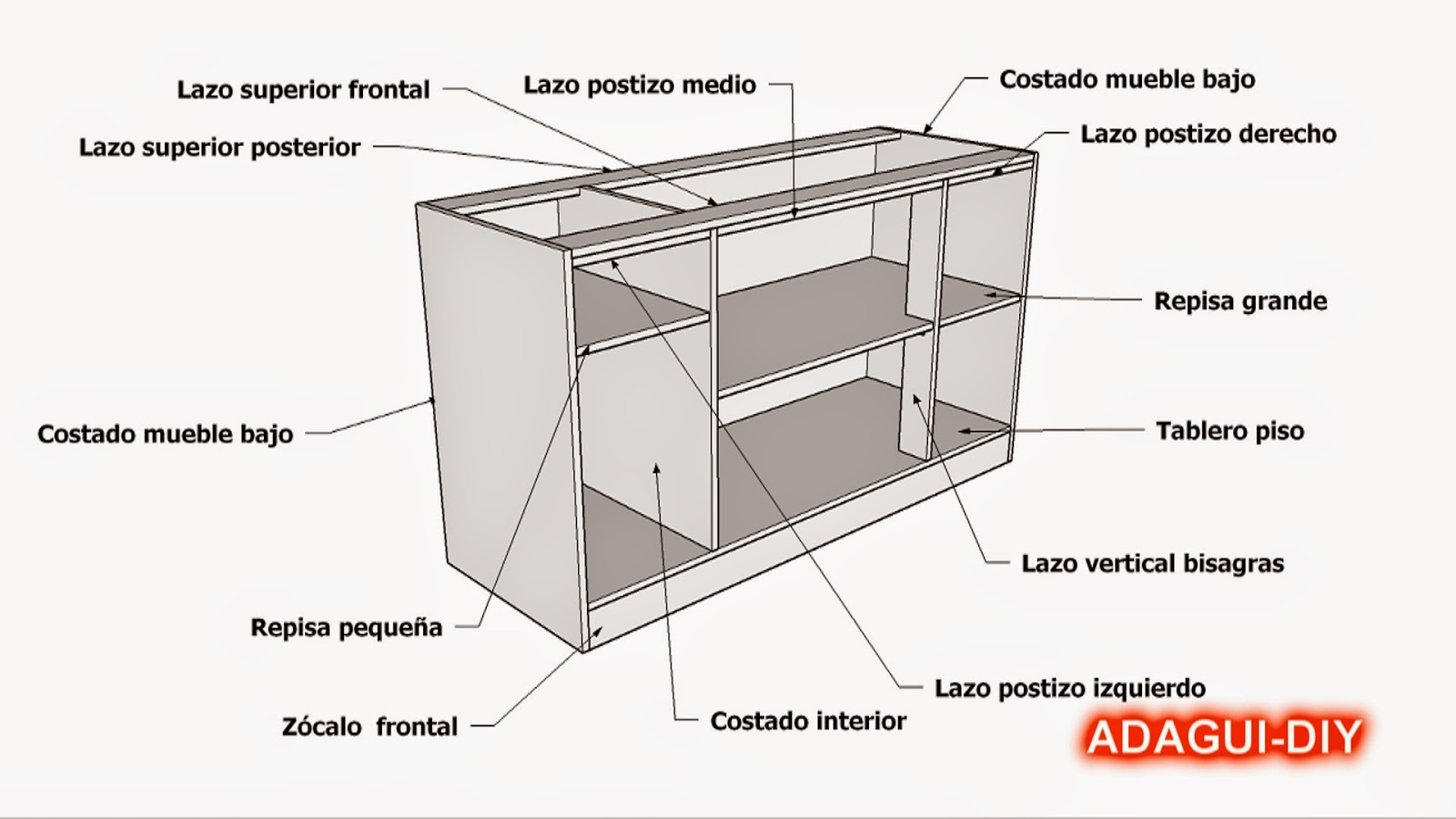 Renová tus muebles de fórmica o melamina Revista  - fotos muebles de cocina melamina