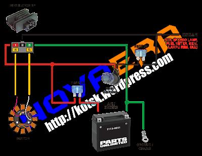 yamaha crypton z wiring diagram  zen diagram, wiring diagram