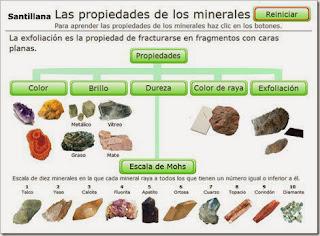 http://www.e-vocacion.es/files/html/238095/recursos/libro_alumno/Recursos/238095_P080_1/visor.html