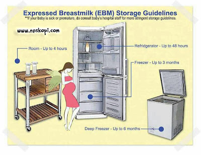 EBM storage guidelines