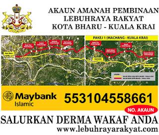Maybank forex kota bharu
