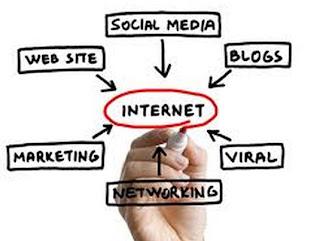 Hukum Akad Bisnis (Transaksi) dan Akad Nikah Via Media Elektronik
