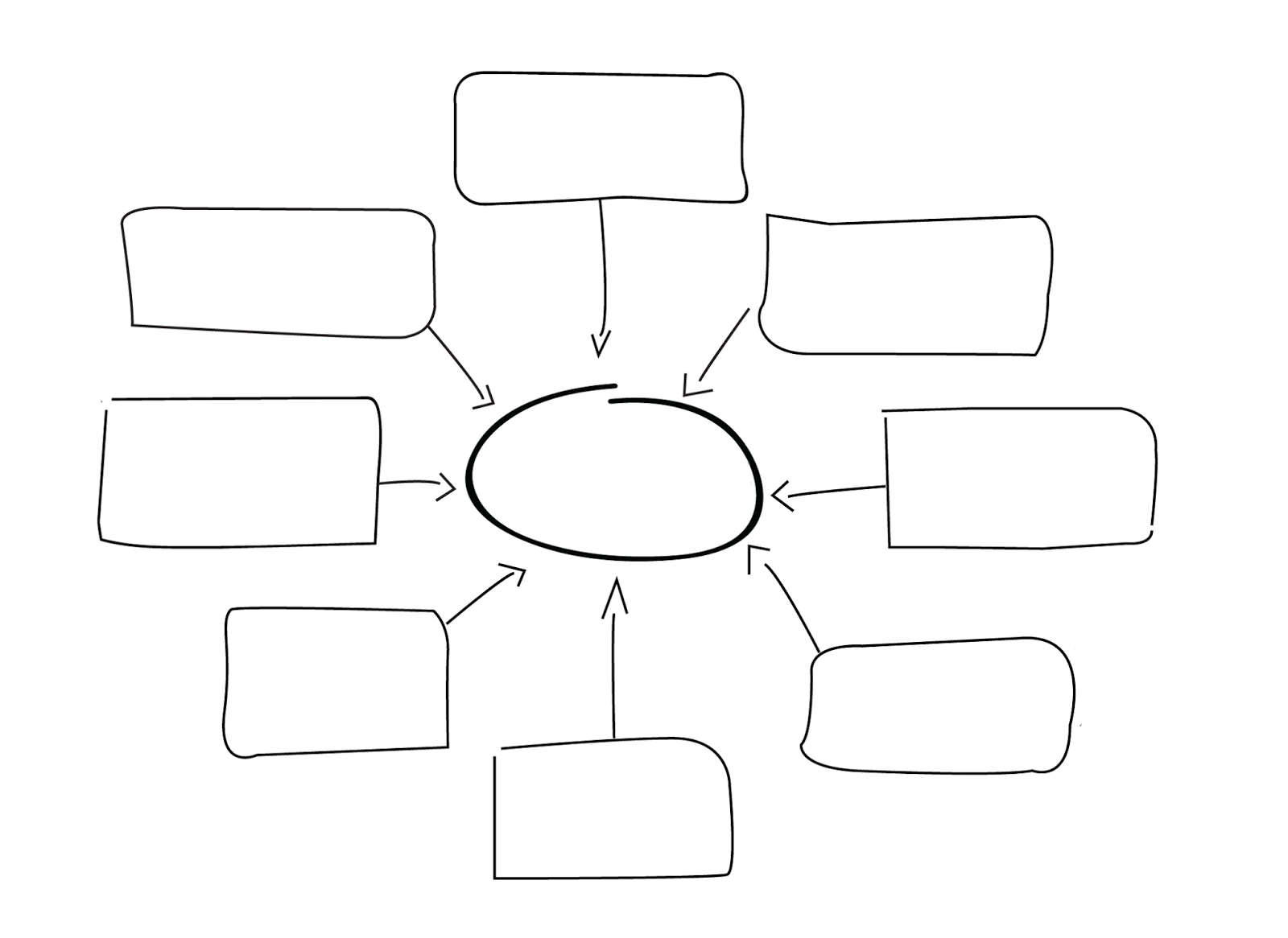 Spider diagram template - photo#1