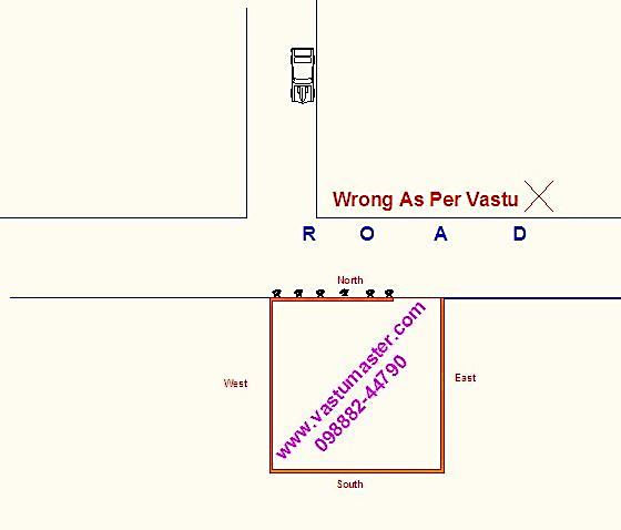 Vastu Shastra Consultant: Remedies For Road Hit Plot T ...