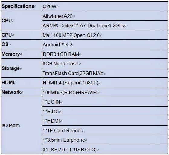 Giada Q20W Mini PC