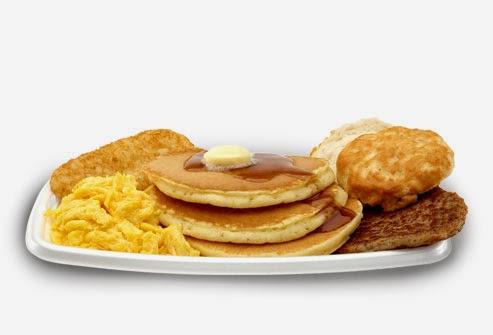 Śniadanie - istotny posiłek