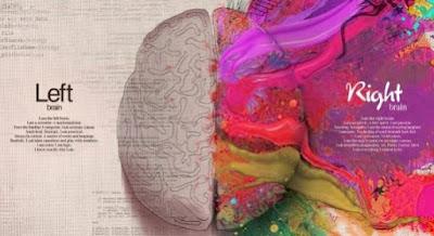 Cara Mengaktifkan Dan Mengasah Kinerja Otak Kanan