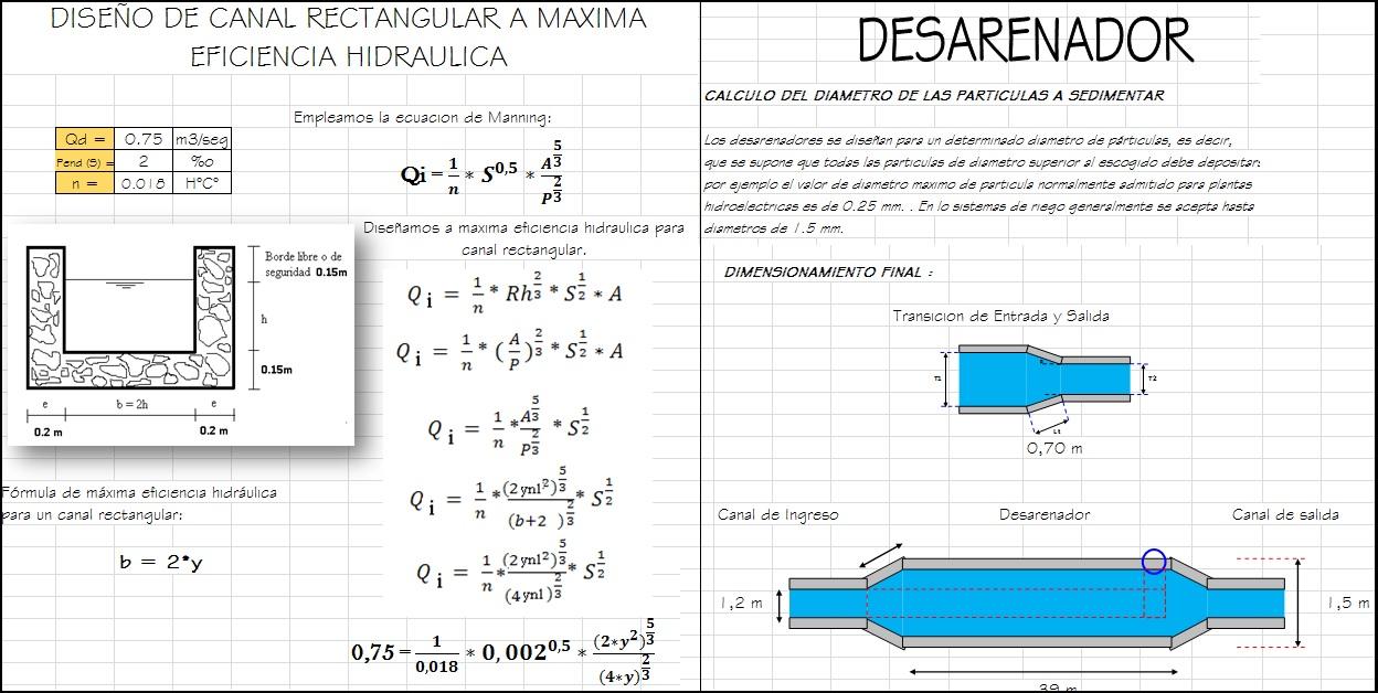 Calculo de un desarenador y Diseño de canal rectangular de ingreso