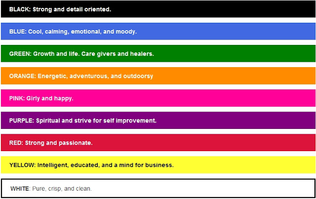 Favorite Color Meanings All About News