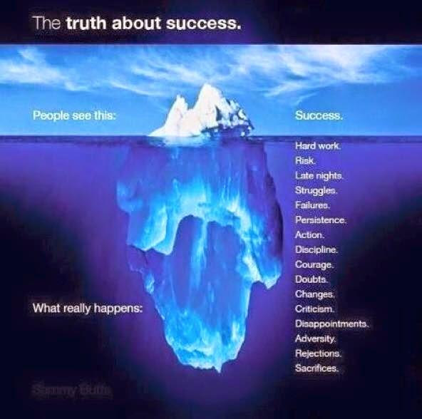 kejayaan, berjaya, gagal, kehidupan , pelajar