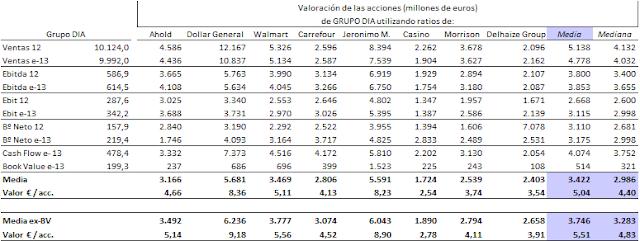 Valorac+DIA+multiplicad+281013.png