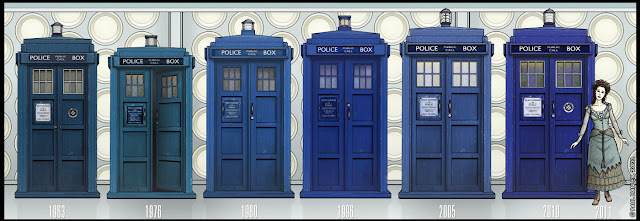 The TARDIS Through the Years
