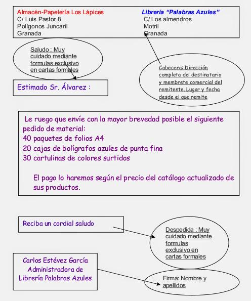 Modelos De Cartas Amor Para Mi Novio Una Carta   Pelauts.Com