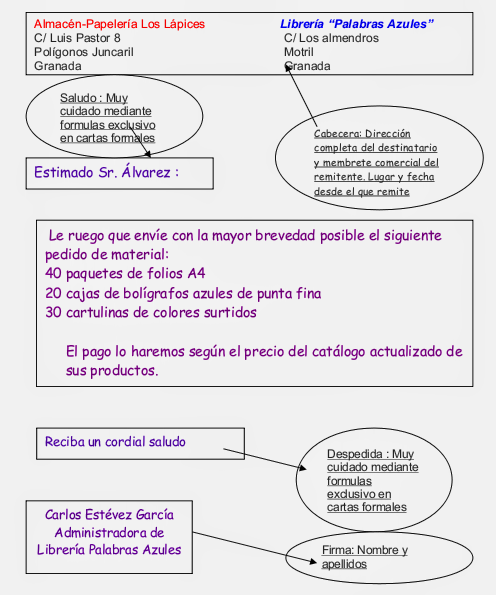 Carta Formal Informal Palabras Azules