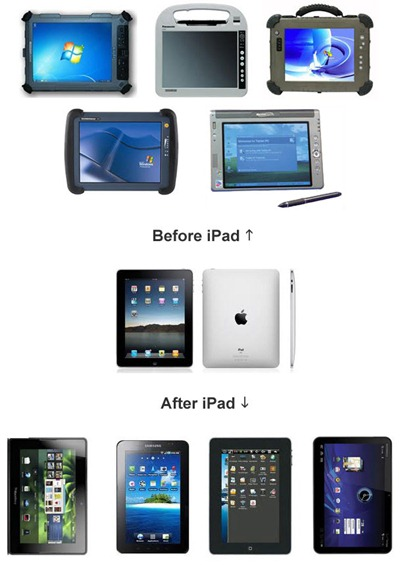 Ipad Revolution in one photo