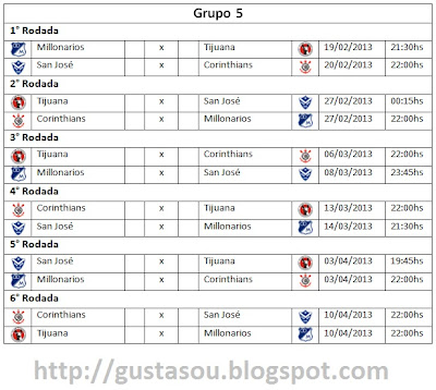 Grupo 5 da fase de grupos.