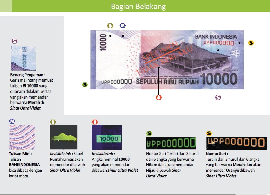 Banknotes back side ccuart Gallery