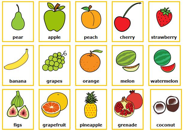 Imagenes de frutas en ingles para colorear - Imagui