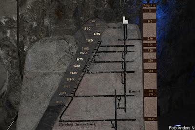 malm Kiruna gruva