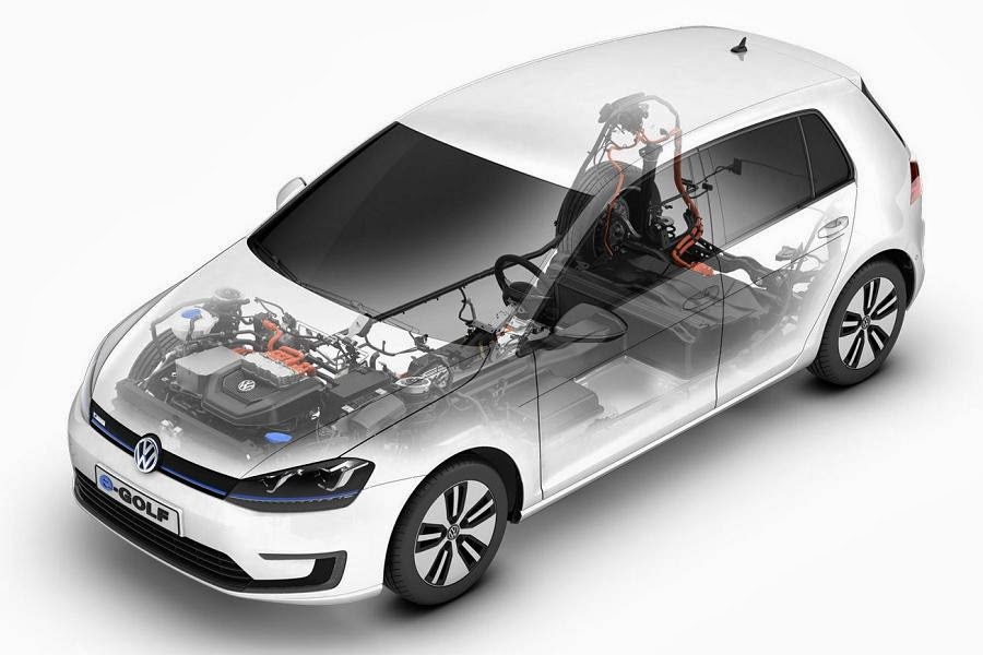 Volkswagen e-Golf (2015) Front Side X-Ray