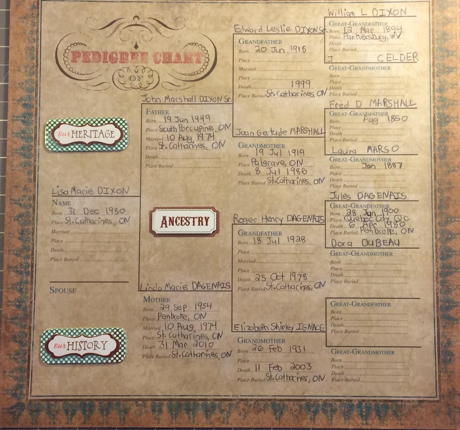 How to scrapbook family tree - Pedigree Chart