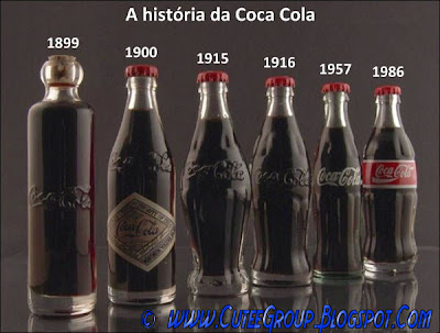 Evolution of the Coca Cola