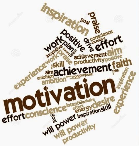 Word cloud for Motivation, , motivasi, kata-kata semangat, dropship, platform