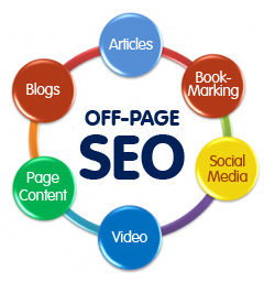 Optimasi SEO Offpage Pada Blog
