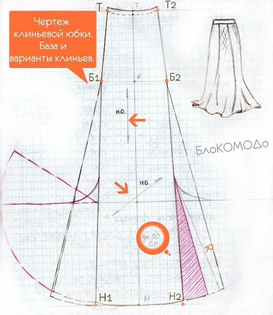 база для клиньевой юбки