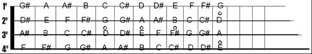 afinação padrão EADG.jpg