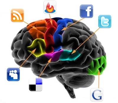 tendencias digitales, tendencias salud aplicaciones, investigación,