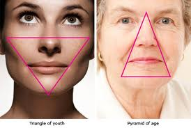 defined facial features