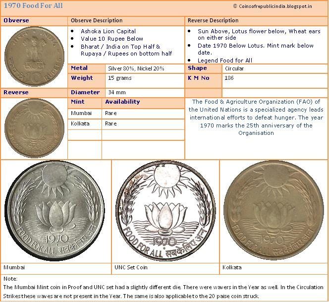 all country currency rate list in indian rupees pdf