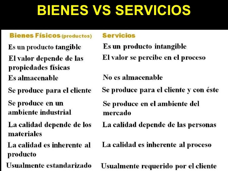 """Hospitalidad: La Flor del Servicio """"miles de momentos de la verdad""""."""