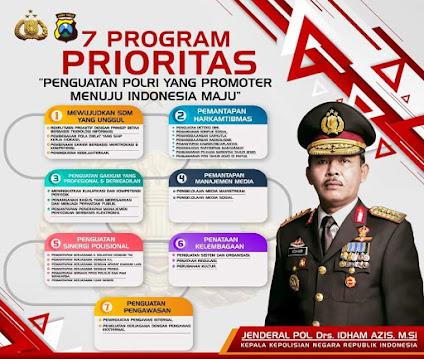 7 Program Prioritas Kapolri