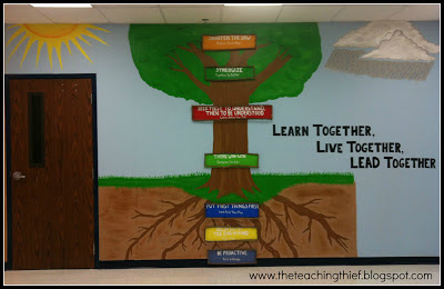 The teaching thief happy new year goals and leader in for 7 habits tree mural