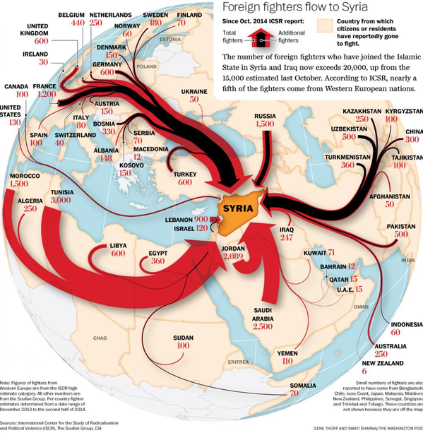 http://www.washingtonpost.com/blogs/worldviews/wp/2015/01/27/map-how-the-flow-of-foreign-fighters-to-iraq-and-syria-has-surged-since-october/?postshare=9851422378367054