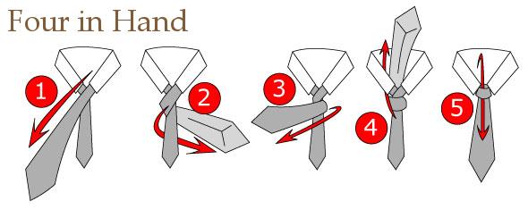 cara mengikat dasi dengan the four in hand adalah trik yang paling mudah kita bisa memakai sendiri tanpa bantuan orang lain kebanyakan anak smp memakai