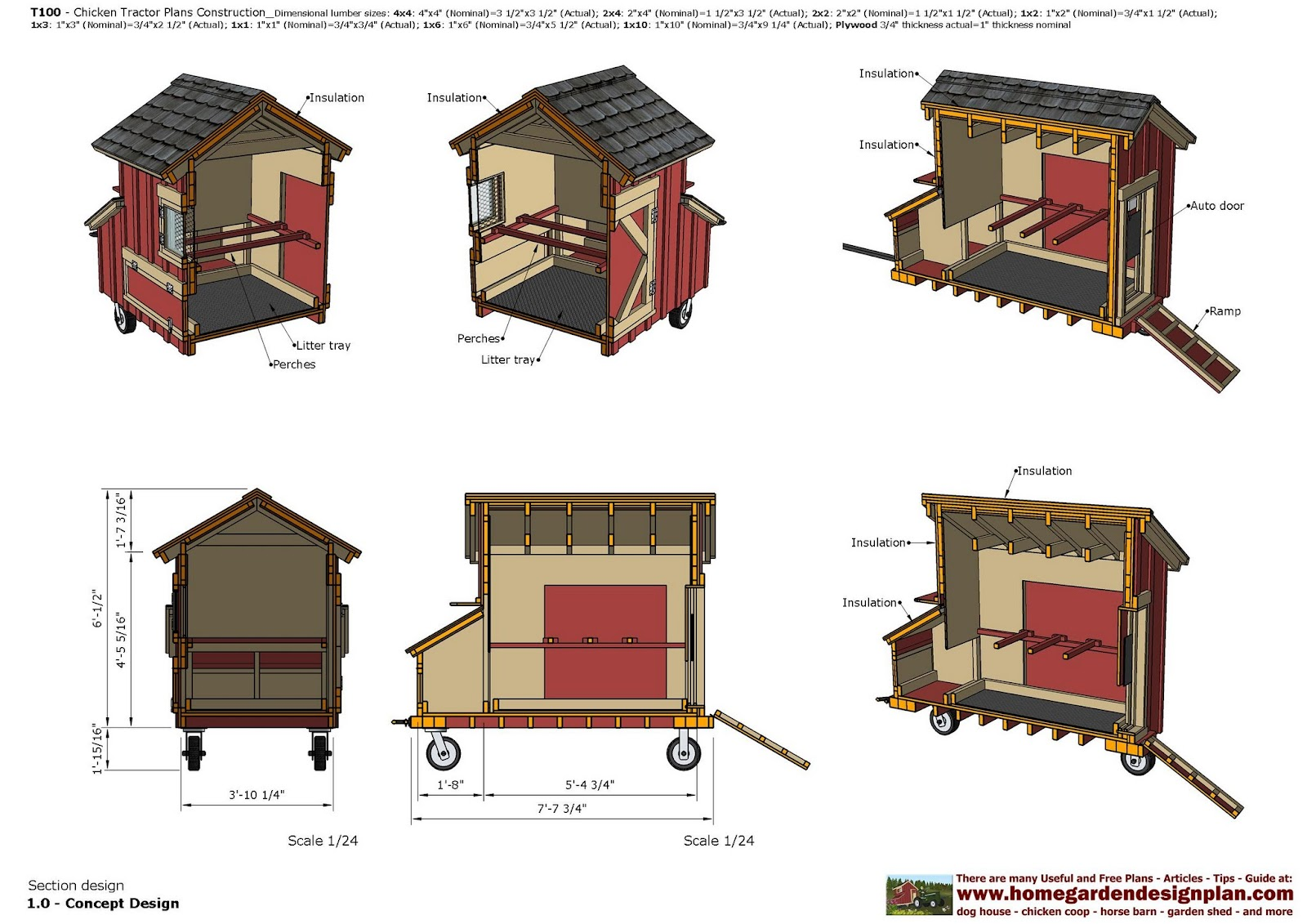 Home Garden Plans T100 Chicken Tractor Plans Chicken Trailer Plans Construction